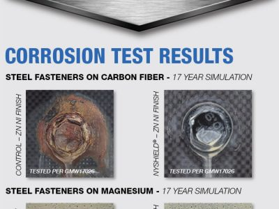 NyShield Test results image